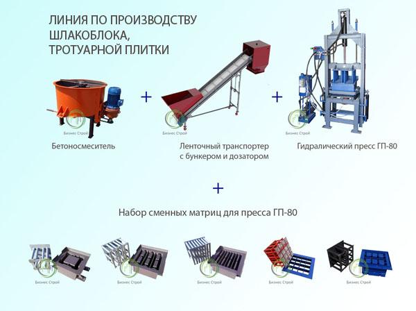 Линия по производству шлакоблока и тротуарной плитки